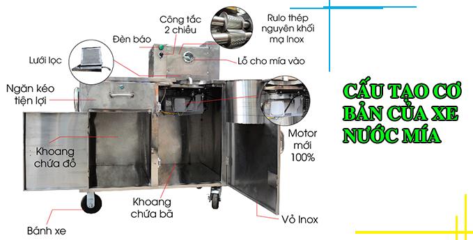 cấu tạo cơ bản của xe nước mía siêu sạch